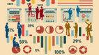 Social doesn't help SEO | Webmarketing | Scoop.it