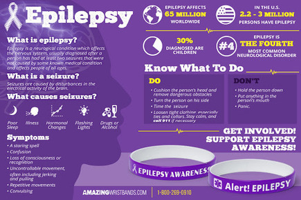 Go Purple to Support your Loved Ones in Winning the Battle with Epilepsy | Craze On Wristbands | Scoop.it
