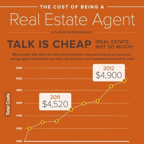 The Cost of Being a Real Estate Agent | North Texas Listings & Information | Scoop.it