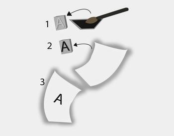 (ES) - Artes gráficas y sistemas de impresión: Glosario de Diseño (Parte 2) | avionartesgraficas.blogspot.com | Glossarissimo! | Scoop.it
