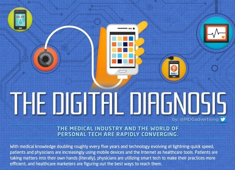 Infographic Health: The Digital Diagnosis | mHealth: Patient Centered Care-Clinical Tools-Targeting Chronic Diseases | Scoop.it