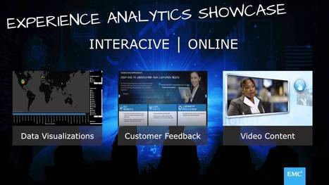 Total Customer Experience Day Virtual Celebration – Video Showcase - YouTube | Customer experience | Scoop.it