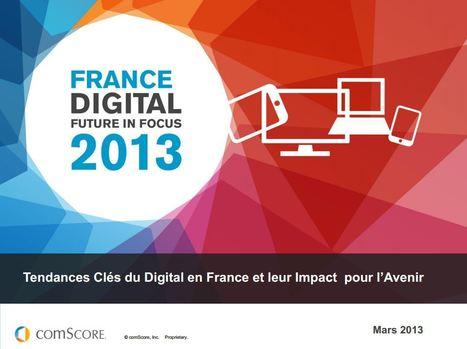 Tendances Clés du Digital en France et leur Impact pour l'Avenir | QRdressCode | Scoop.it