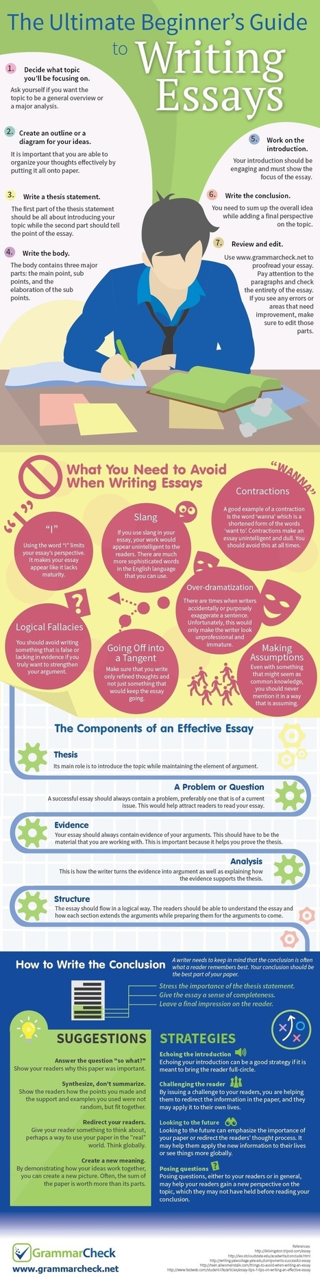 How to Get an A+ on Every Research Paper that You Write | educación secundaria | Scoop.it