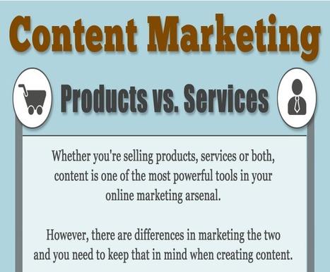 Content Marketing: Products vs. Services [Infographic] « Crimson Marketing | Brand content & marketing et usages numériques | Scoop.it
