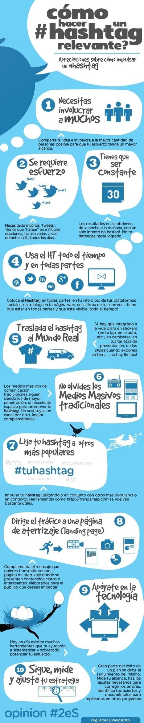 Infografiando | Las TIC y la Educación | Scoop.it