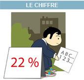 Carif-Oref PDL / Aide à domicile : les collectivités en 1ère ligne, Sanitaire & social : pourvoyeur d'emplois associatifs, La p'tite revue web... | Actu du Carif-Oref des Pays de la Loire | Scoop.it