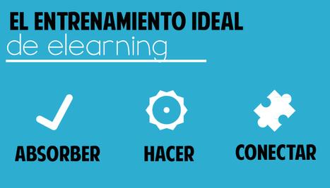 El entrenamiento ideal de #eLearning - Absorber, Hacer, Conectar   Acerca del e-Learning   Scoop.it