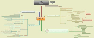 Le MOOC et itypa en cartementale | RecoltesurLeMoocITyPA | Scoop.it