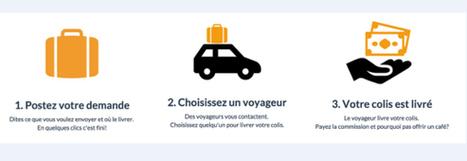 Bring4You, la plateforme d'envoi de colis entre particuliers | Actu Tourisme | Scoop.it