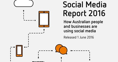 Sensis_Social_Media_Report_2016.PDF | ParentingOnline | Scoop.it