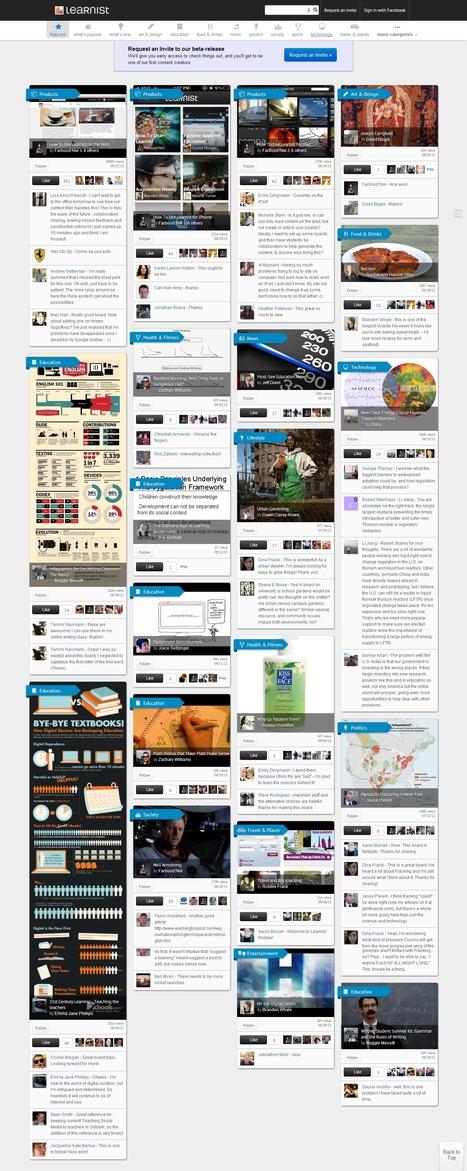 Learnist. Un Pinterest collaboratif pour l'education. | Je, tu, il... nous ! | Scoop.it