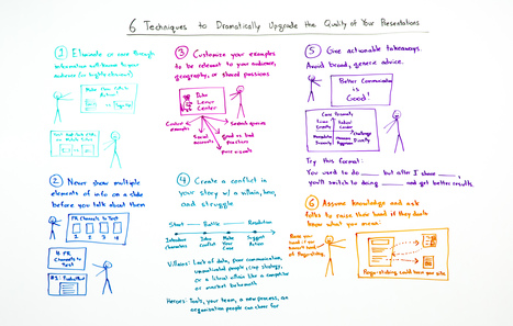 Six Techniques to Dramatically Upgrade the Quality of Your Presentation   Moz   SocialMoMojo Web   Scoop.it