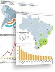 ATLAS DA POLÍTICA EXTERNA BRASILEIRA | geoinformação | Scoop.it
