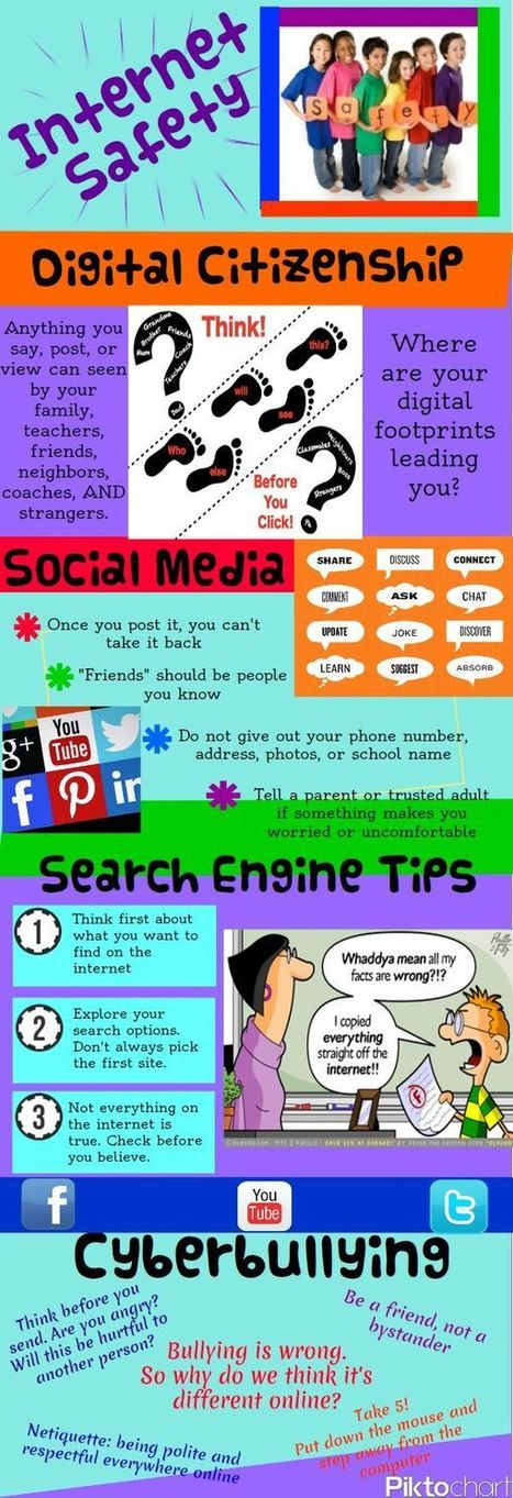 A New Great Digital Citizenship Poster for Your Class ~ Educational ... | Integrated Learning | Scoop.it