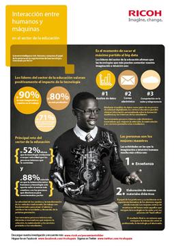 Revista Educación 3.0, tecnología y educación: recursos educativos para el aula digital