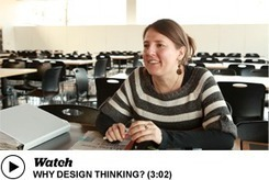 Design Thinking for Educators | Clase revuelta | Scoop.it