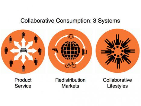 What Collaborative Consumption Means For Marketers | L'ère de la consommation collaborative | Scoop.it
