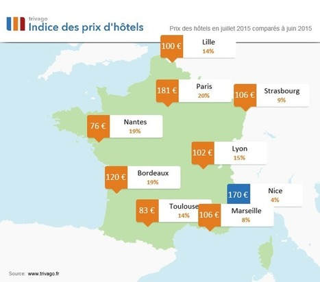 Evolution des tarifs hôteliers en France - Indice des prix d'hôtels trivago | Médias sociaux et tourisme | Scoop.it