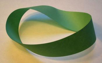 אוגוסט פרדיננד מוביוס -גלו את תכונות הטבעת | מתמטיקאים | Scoop.it