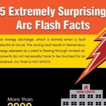 5 Extremely Surprising Arc Flash Facts | Visual.ly | 5 Extremely Surprising Arc Flash Facts | Scoop.it