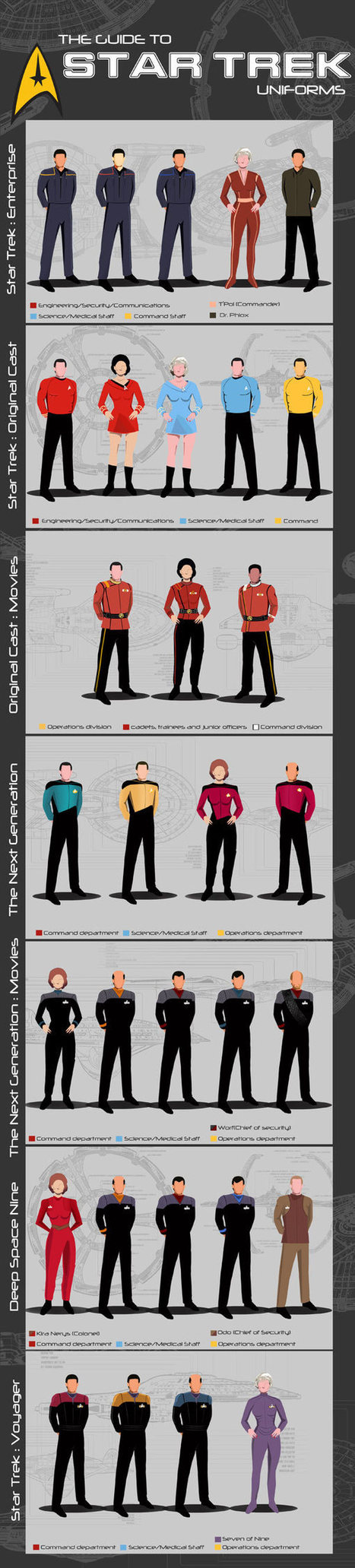 guidetostartrekuniforms-small.jpg (600x2651 pixels) | Costume for Journey to Space | Scoop.it