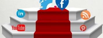 [Etude Cision] – Journalistes & médias sociaux : un tandem désormais intégré mais avec critique | Le blog du Communicant | Médias sociaux : Conseils, Astuces et stratégies | Scoop.it