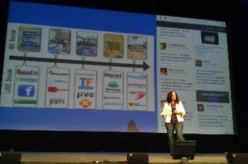 Cinq manières de mettre les médias sociaux au service des ressources humaines - blogues - LesAffaires.com | RH numérique, médias sociaux, digital et marque employeur | Scoop.it