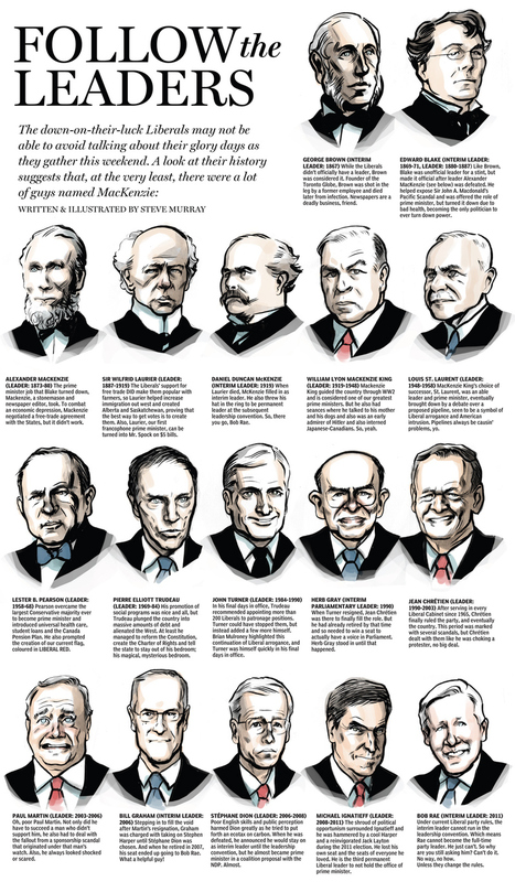 Follow the leaders: An illustrated, Liberal history | News | National Post | Canadian Affairs - Public relations | Scoop.it