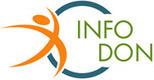 Etude « Dons oubliés, Dons innovants » - France générosités (décembre 2012) - 23/01/2013 | Association solidaire, aide alimentaire , aide aux personnes en difficulté | ESS et EPICERIES SOCIALES SOLIDAIRES | Scoop.it