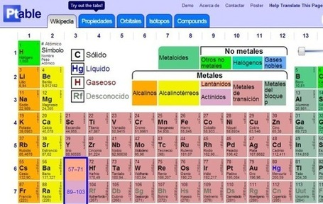 Ptable, tabla periódica interactiva de los elementos químicos | E-Learning, M-Learning | Scoop.it