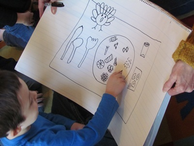 Charting out our Thanksgiving meal in preschool | Literacia no Jardim de Infância | Scoop.it