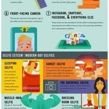 The Evolution of the Selfie-Obsessed Generation   Visual.ly   Digital and multimedia journalism   Scoop.it