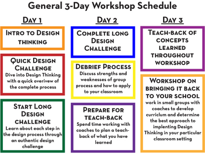 Teacher Training Workshops | Createdu | Innovation and Design Thinking in Education | Scoop.it