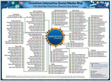 Différence entre réseaux sociaux et médias sociaux ?   Réseaux sociaux   Scoop.it