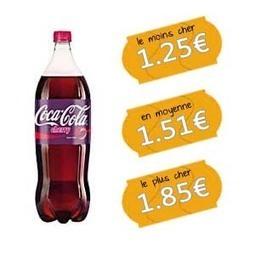 Le prix des drives : Zoom sur le Coca Cola Cherry | Drive : concept à succès | Scoop.it