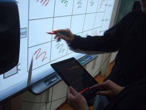 Lernen mit Smartphone und Tablet: Interferenz | Digitales Leben - was sonst | Scoop.it