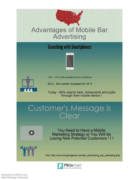 Growing Smartphone Penetration | Infographic by Tonightsgame, Business | Best Sports Bars Names www.tonightsgame.com | Scoop.it