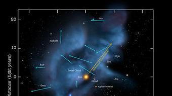 Les vents tournent dans le millieu interstellaire - sciences | Sciences | Scoop.it