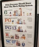 MPAA Movie Rating System gets an F - LA News Desk | Film Rating Systems | Scoop.it
