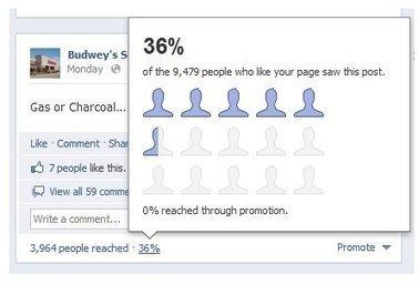 Déterminer nombre de fans qui ont vu publication page Facebook ... | medical student | Scoop.it