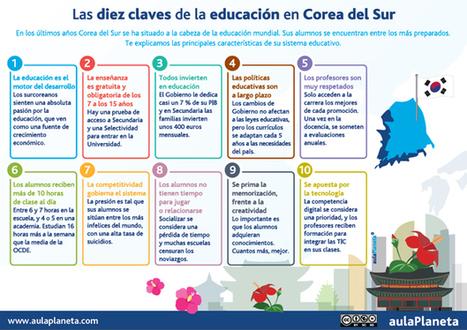 Las diez claves de la educación en Corea del Sur [Infografía] -aulaPlaneta | Contenidos educativos digitales | Scoop.it