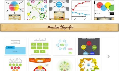 Great Graphics to make your own INFOgraphic | The Daily Marketing Gangster | Scoop.it