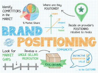 How To Develop Your Brand | Content Strategy |Brand Development |Organic SEO | Scoop.it