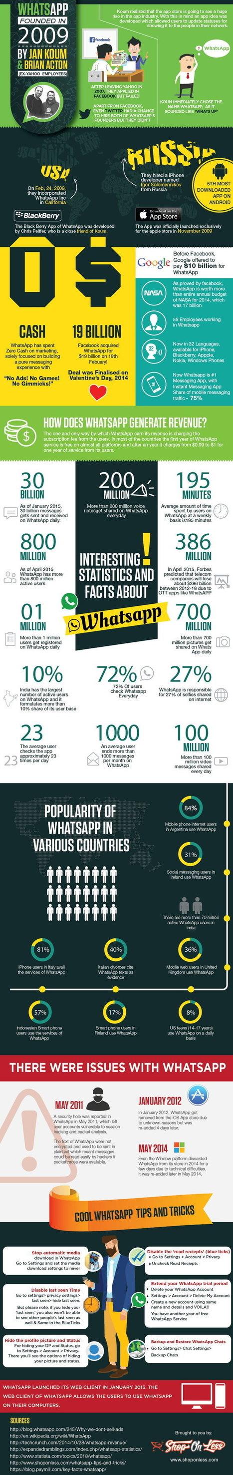 47 datos curiosos y estadísticas sobre WhatsApp [Infografía]   Educacion, ecologia y TIC   Scoop.it