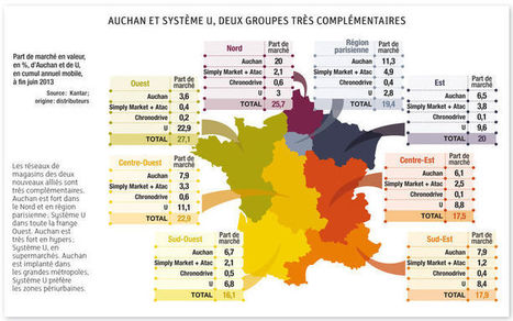 39 syst me u 39 in news parabellum grande distri conso - Liste des magasins ikea en france ...