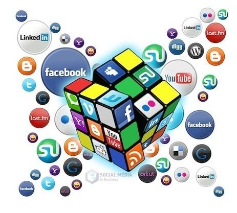 5 façons d'intégrer le social media à votre webdesign   Social Media Curation par Mon Habitat Web   Scoop.it