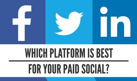 Facebook, LinkedIn, or Twitter: Which Platform Is Best For Your Paid Social? [INFOGRAPHIC] | Paid, Owned and Earned | Scoop.it