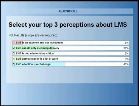 5 Myths (Perceptions) About The LMS: Findings From Our Webinar | The Upside Learning Blog | APRENDIZAJE | Scoop.it