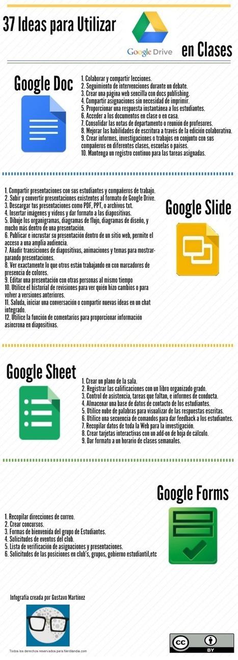 Mi pequeños aportes: 37 ideas para usar Google Drive en clases | TIC en el Aula | Scoop.it